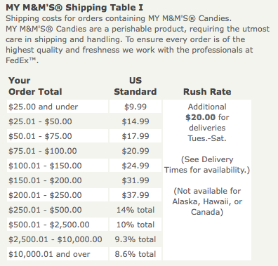 mms-shipping-cost.png